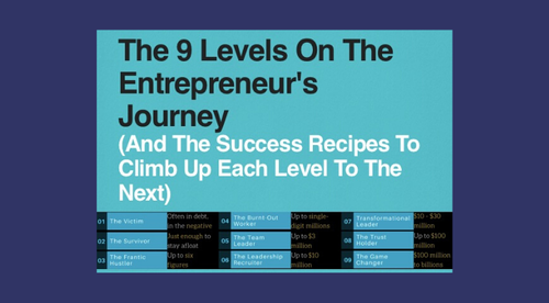 FREE PDF: The 9 Levels On The Entrepreneur's Journey (And The Success Recipes To Climb Up Each Level To The Next)