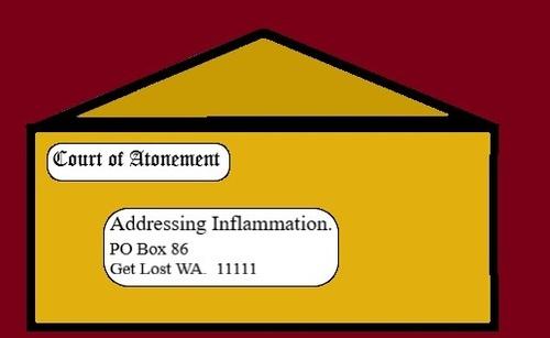 Addressing Inflammation