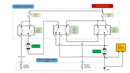 Do it Yourself-Automotive Electrical Diagnosis-Intermediate