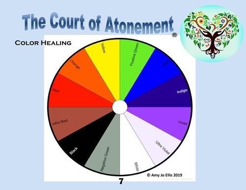 Pendulum Healing