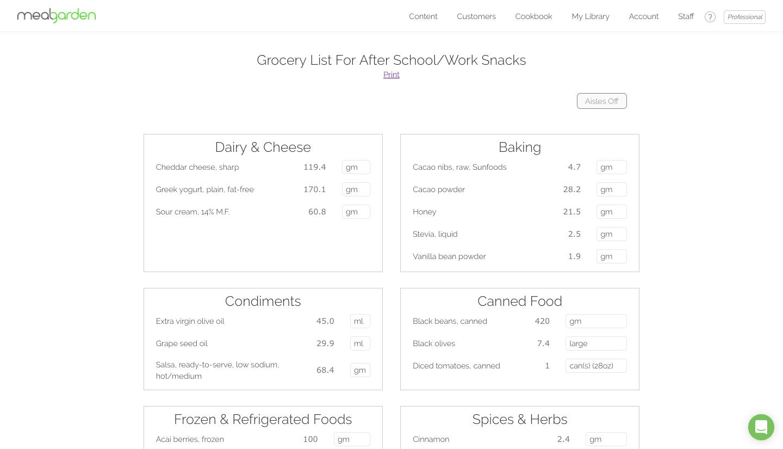 generate a grocery list meal garden help center