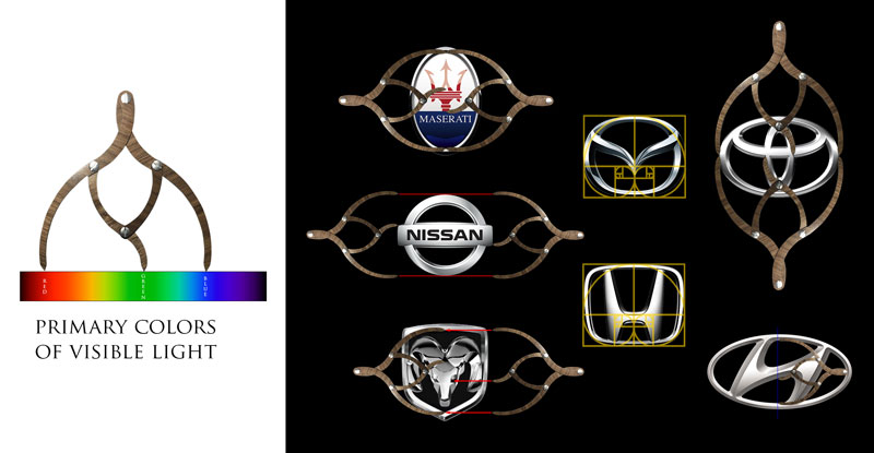 Proportioners shown over the spectrum of visible light and many automotive logos.
