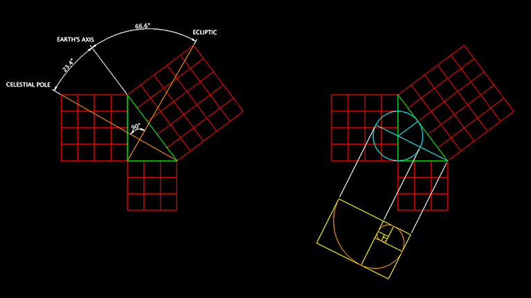 Two diagrams of 3-4-5 Pythagorean triangles showing their connections with the golden ratio and the Earth's tilt angle.