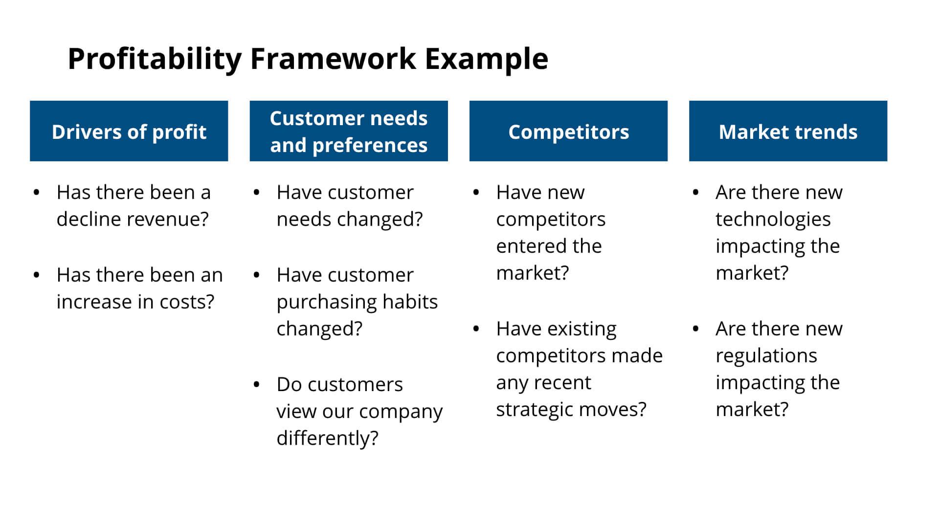Profitability Framework Example