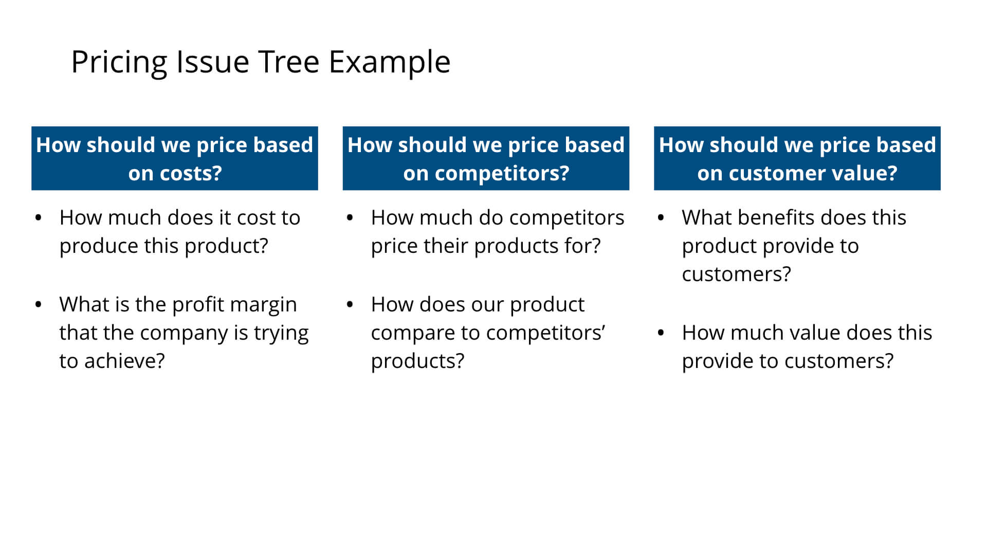 Pricing Case Issue Tree Example