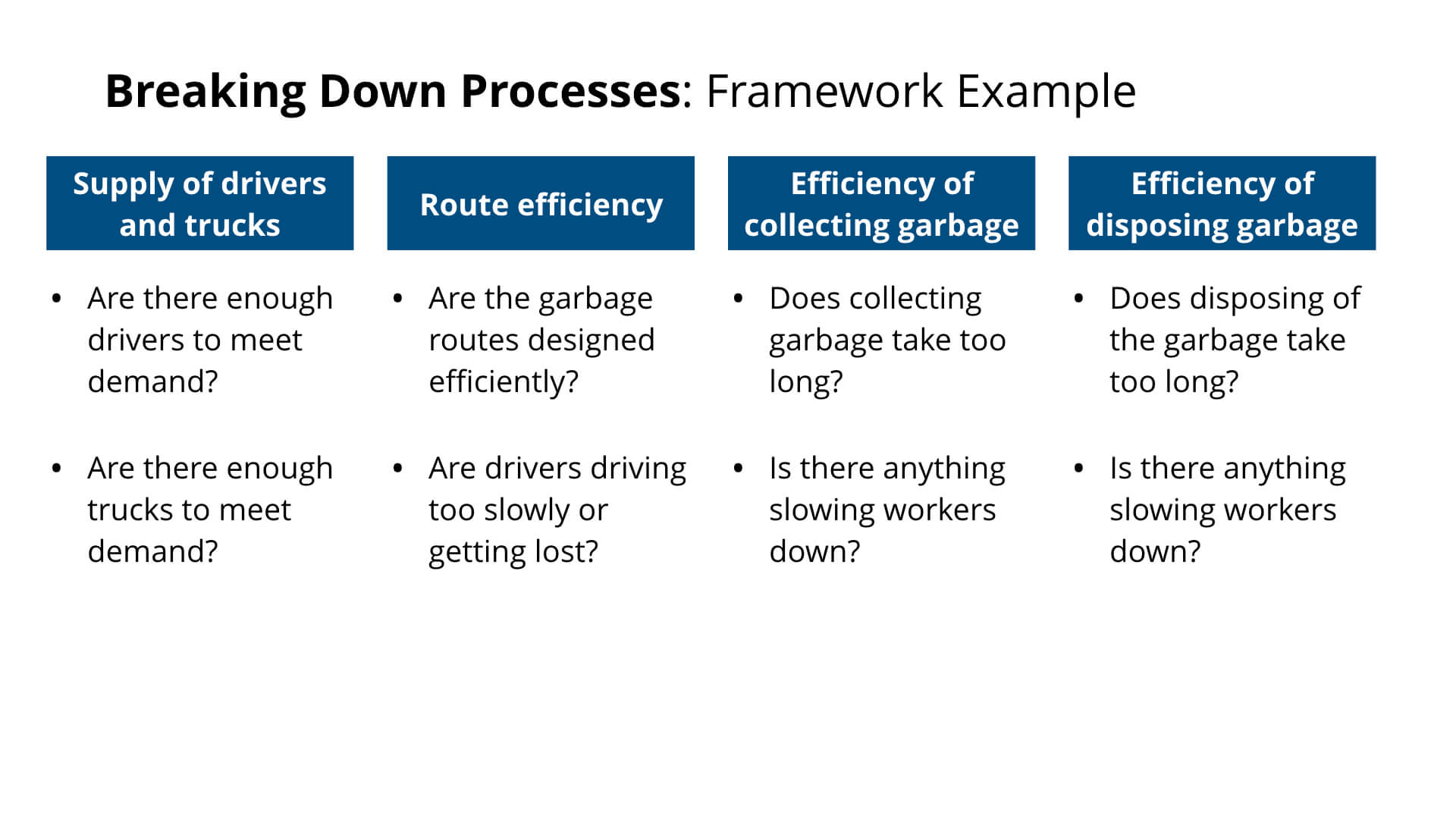 Breaking Down Processes Framework Example
