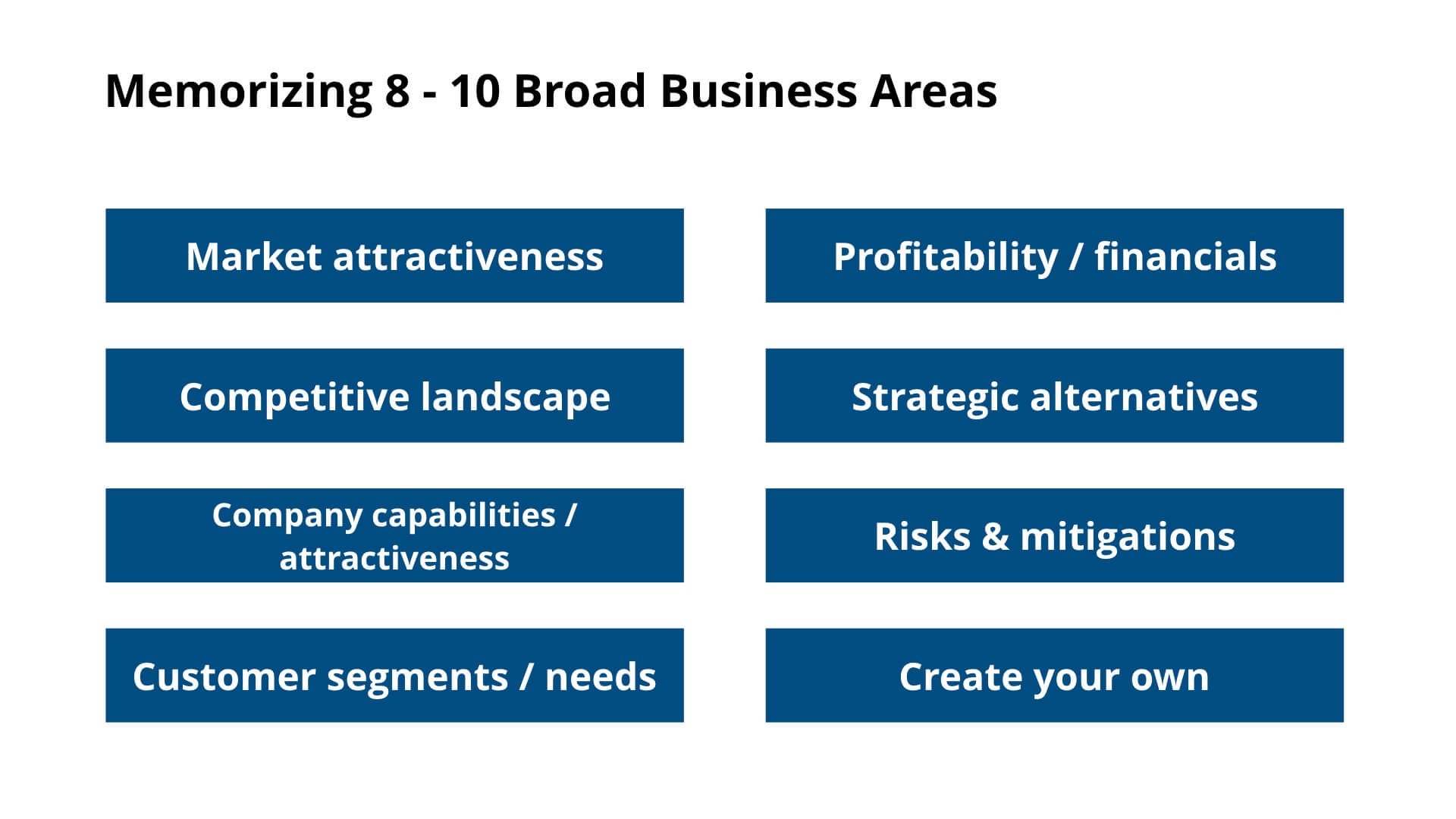 Framework Memorizing 8 - 10 Business Areas