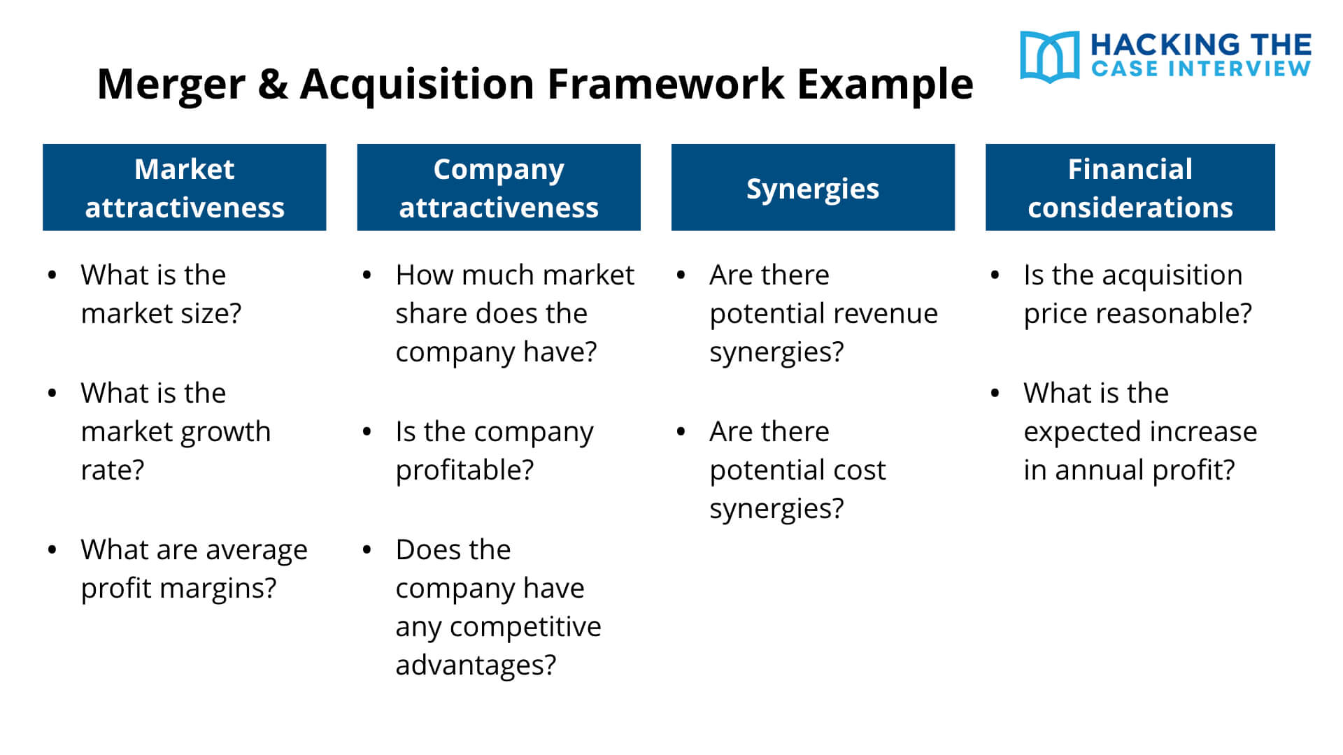 Merger & Acquisition Case Interview Framework Example