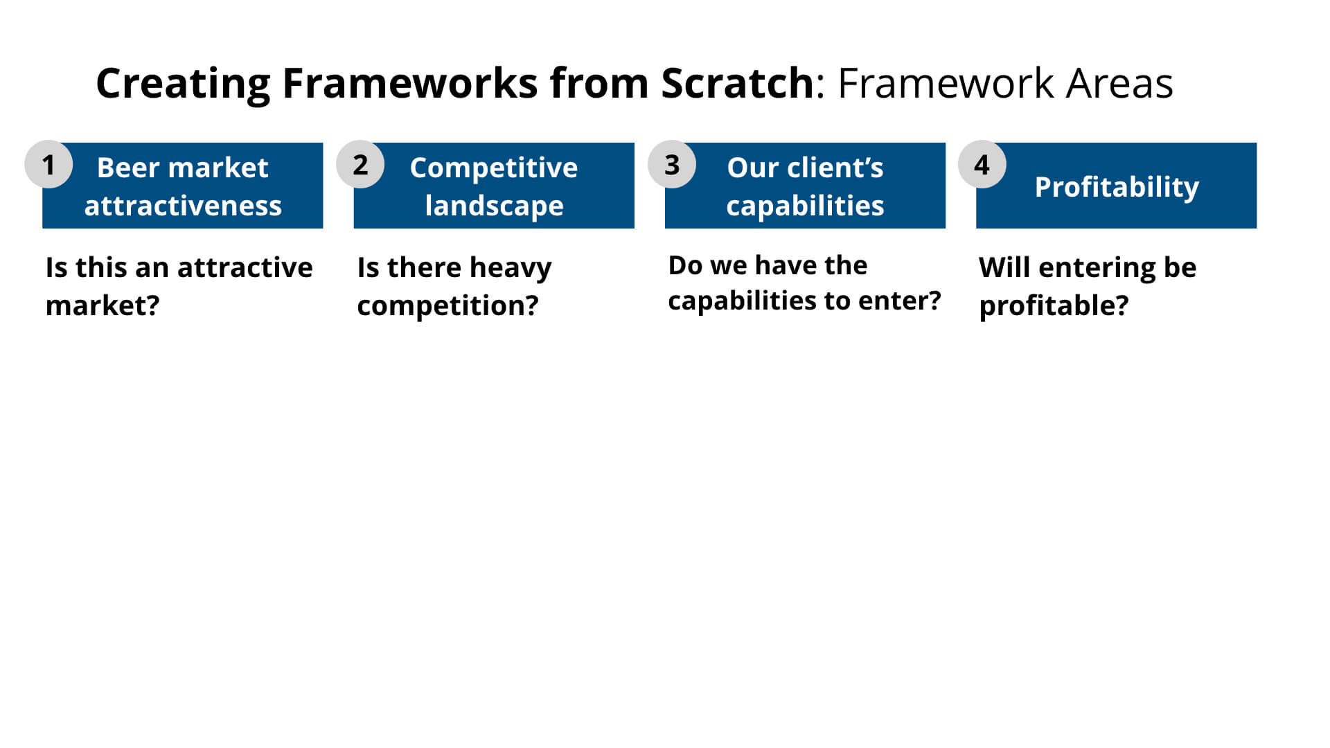 Creating Frameworks from Scratch: Framework Areas