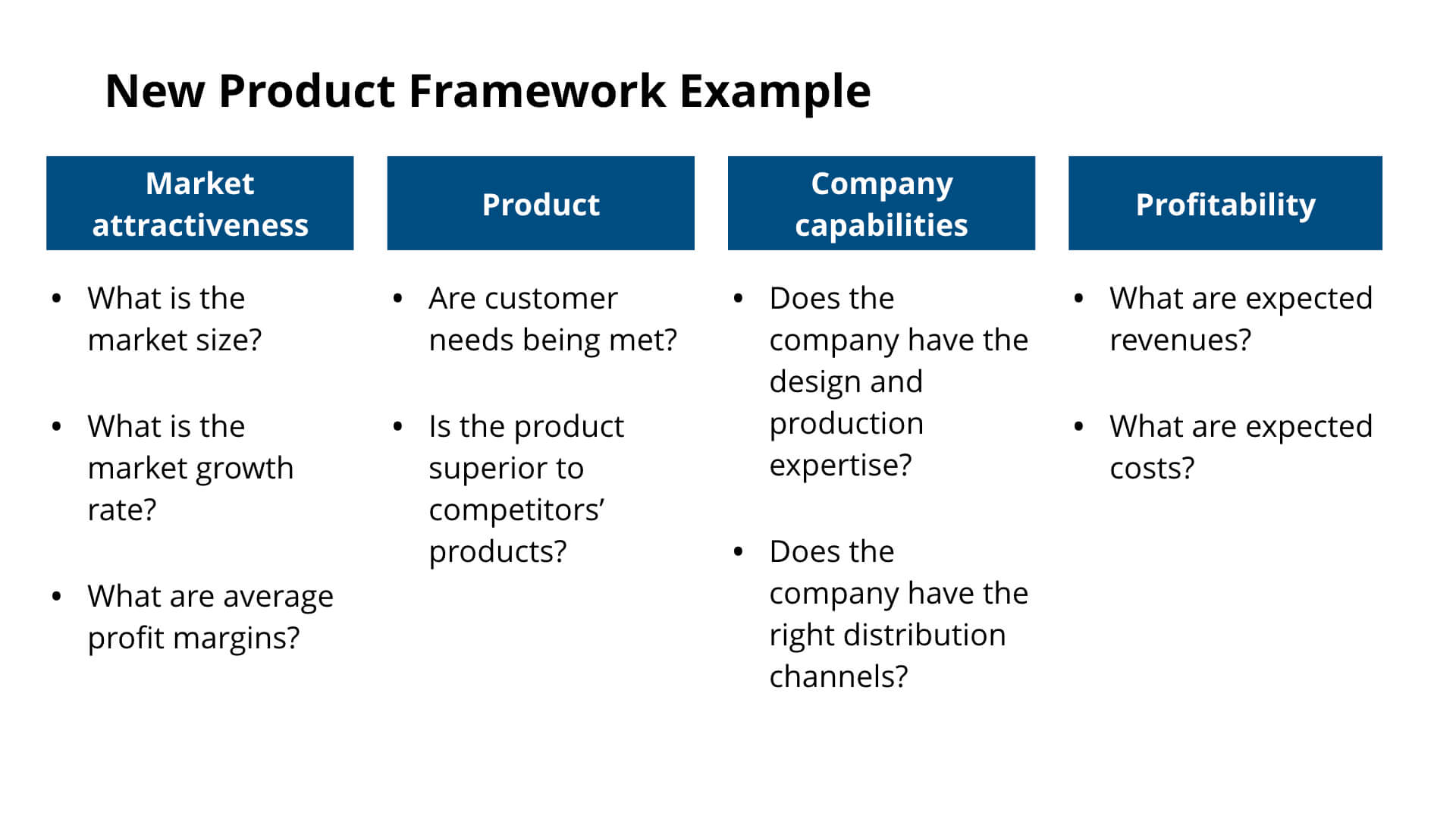 New Product Framework Example