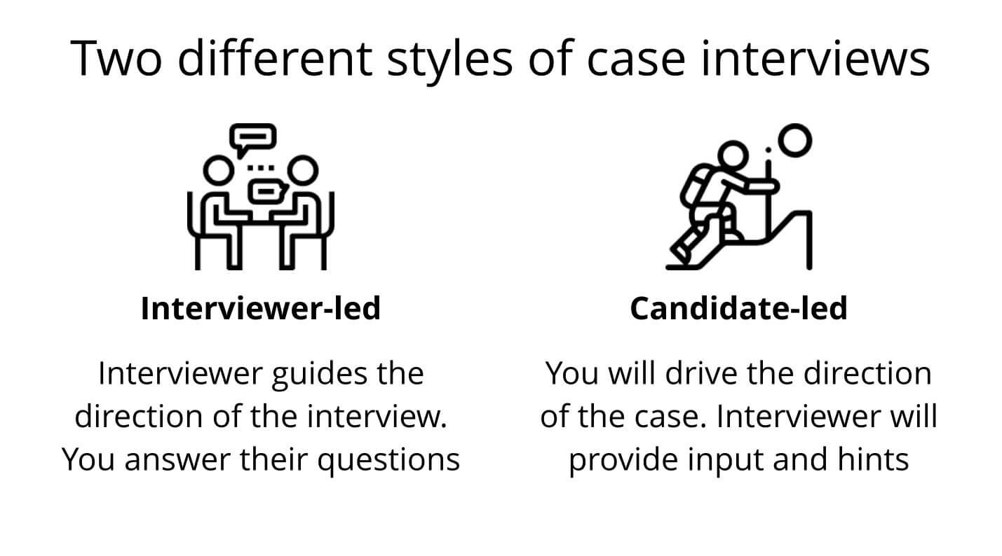 Case Interview Interviewer-led vs Candidate-led