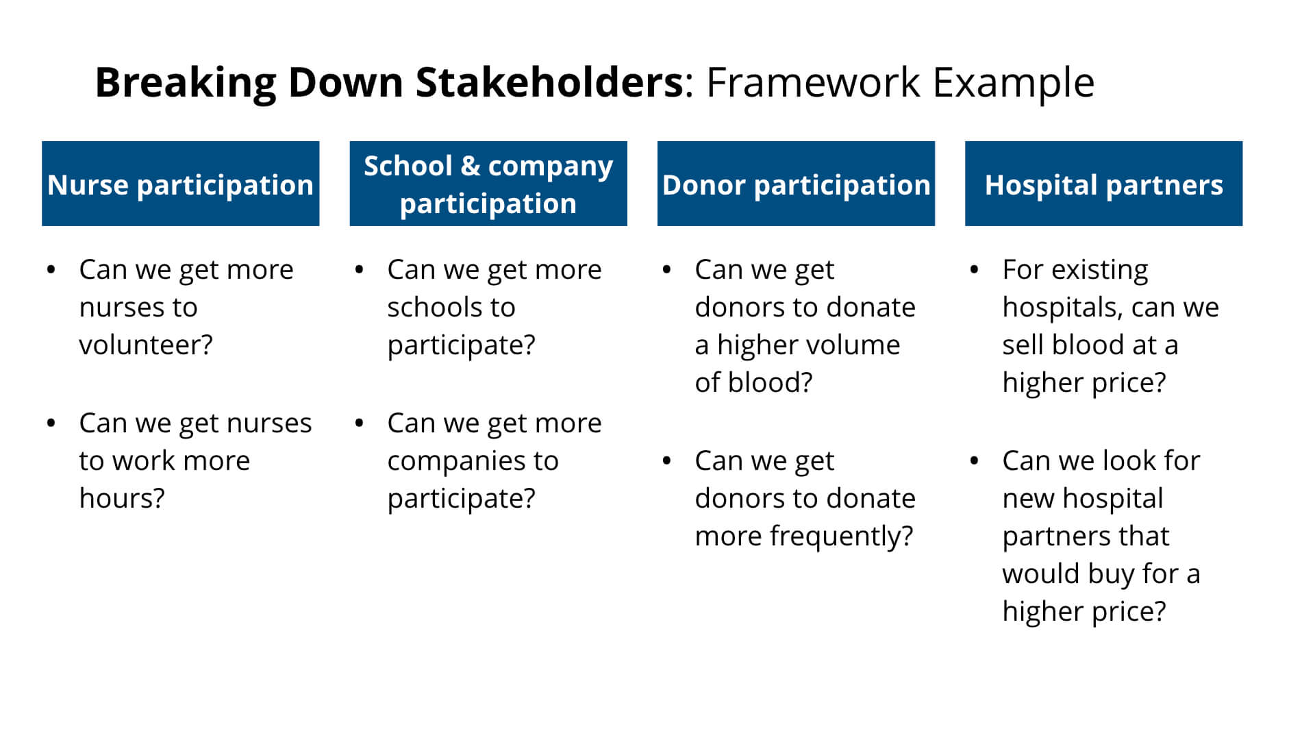 Breaking Down Stakeholders Framework Example