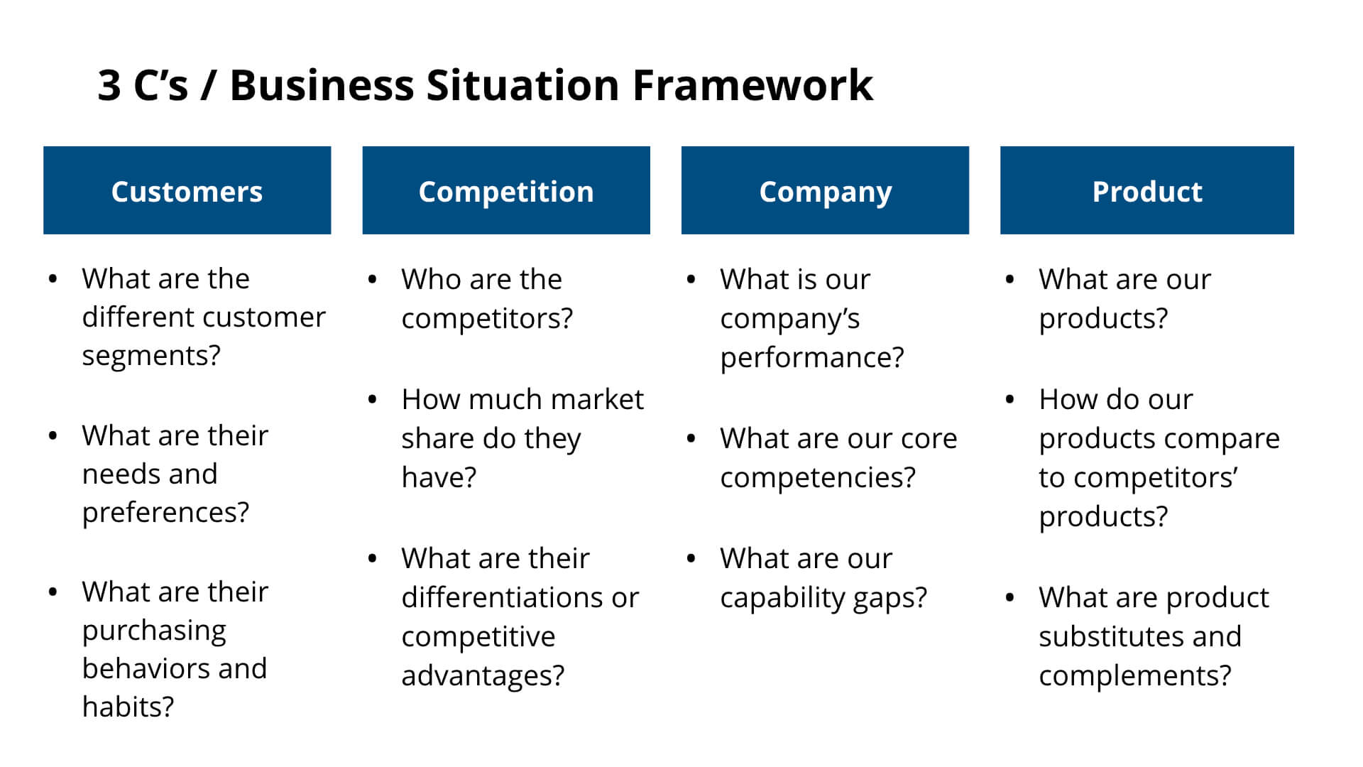 3 C's Business Situation Framework