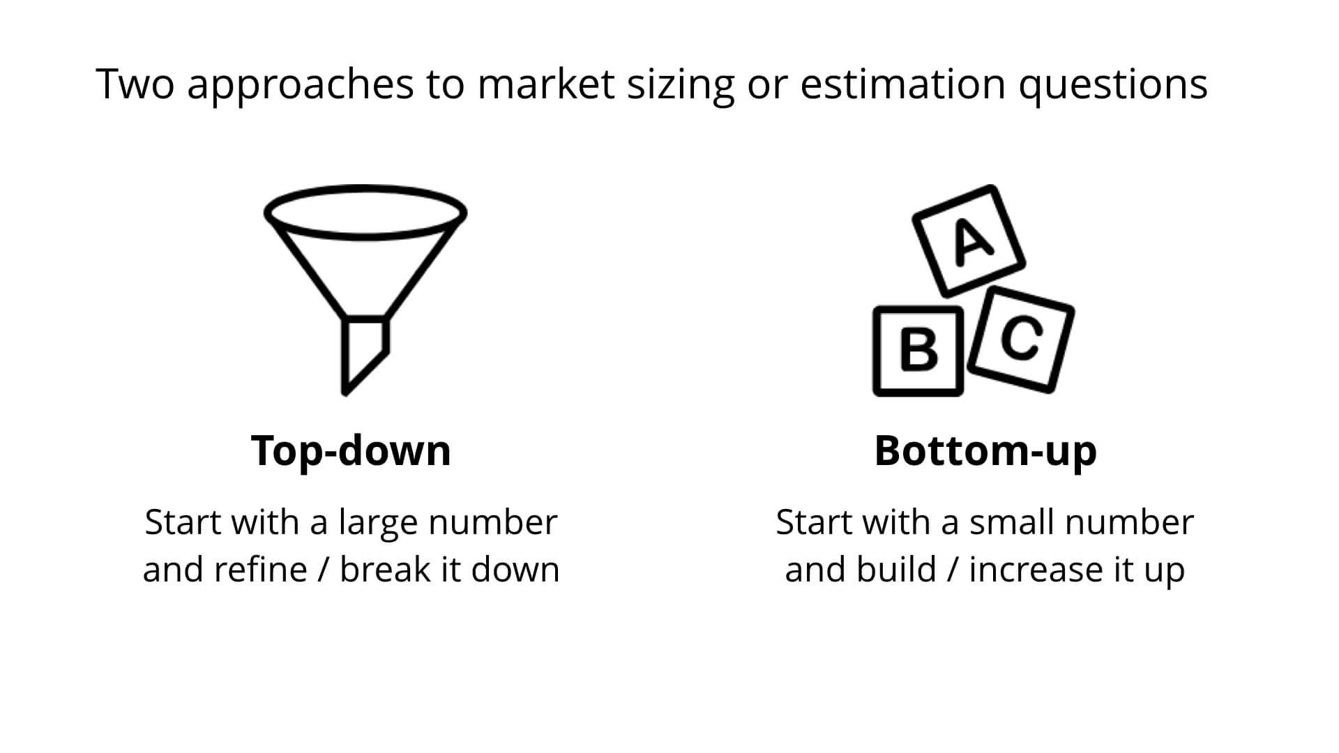 Market Sizing Approach or Framework