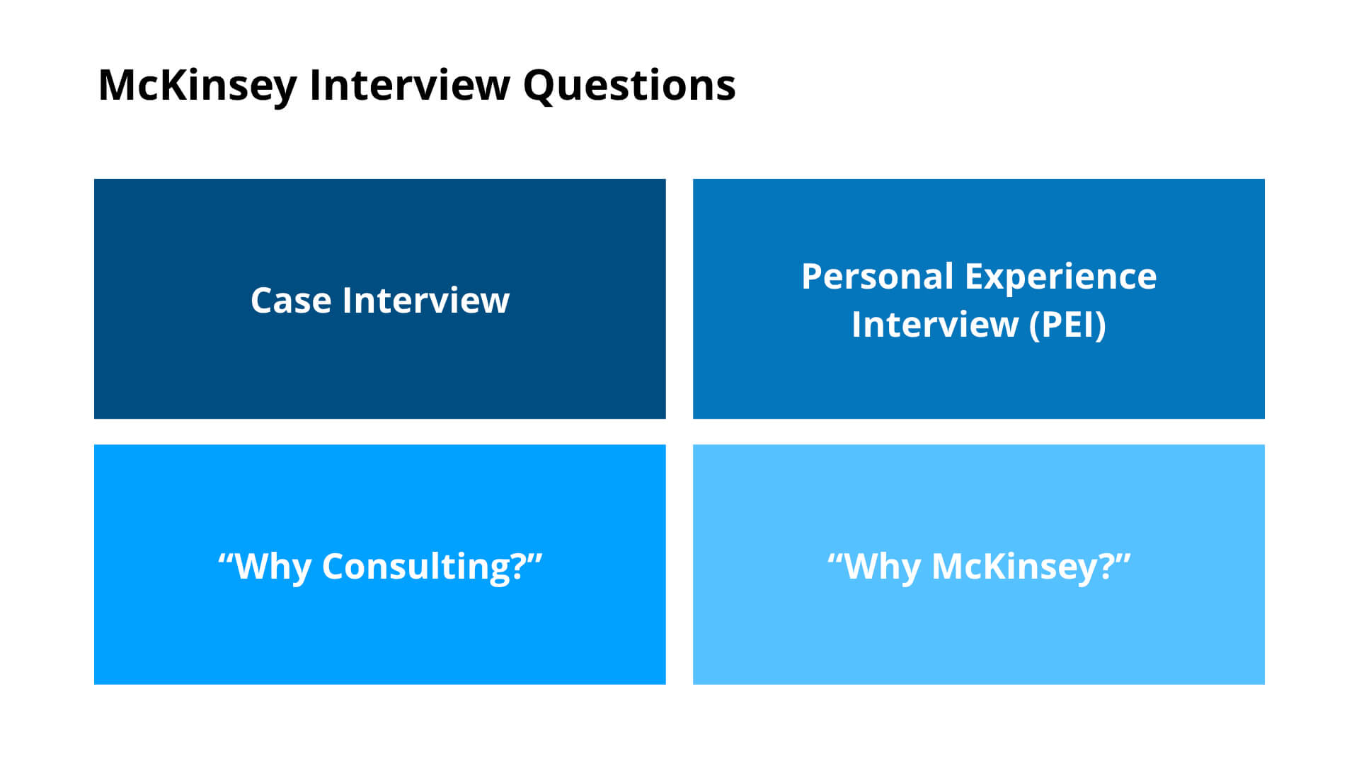 McKinsey Interview Questions