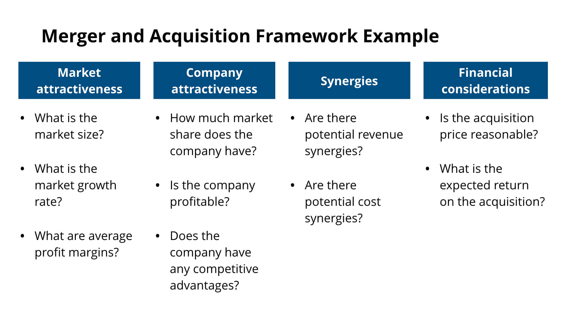 Merger and Acquisition Framework Example