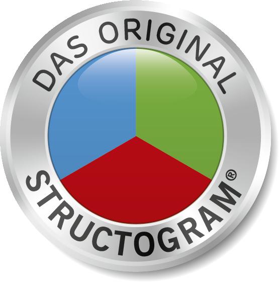 Das Original STRUCTOGRAM