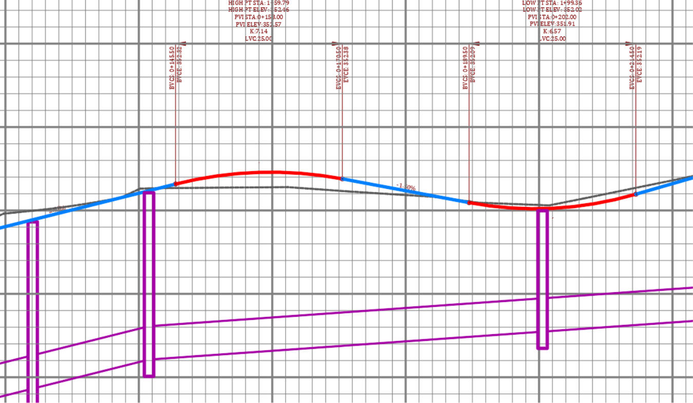 Projecting Civil 3D Pipes in Profile view