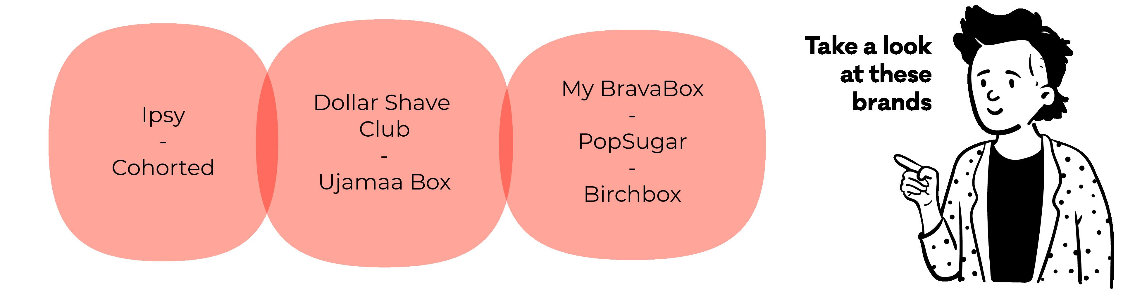 Brands Grid