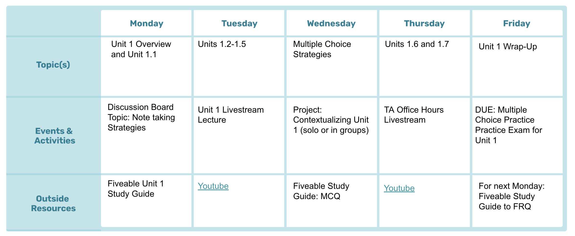 AP Art History online course schedule