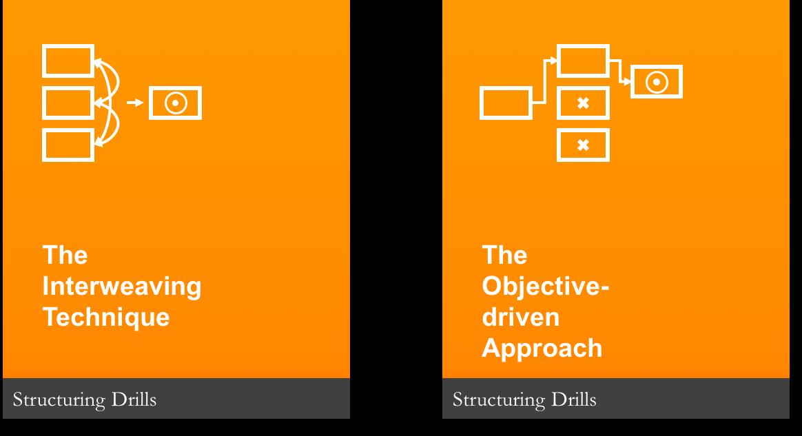 Structuring Drills