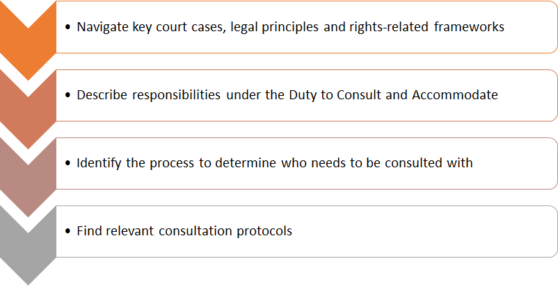 Navigate key court cases, legal principles and rights-related frameworks; Describe responsibilities under the Duty to Consult and Accommodate; Identify the process to determine who needs to be consulted with; Find relevant consultation protocols