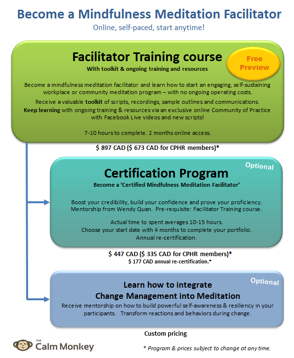 Mindfulness Meditation Facilitator Certification Program