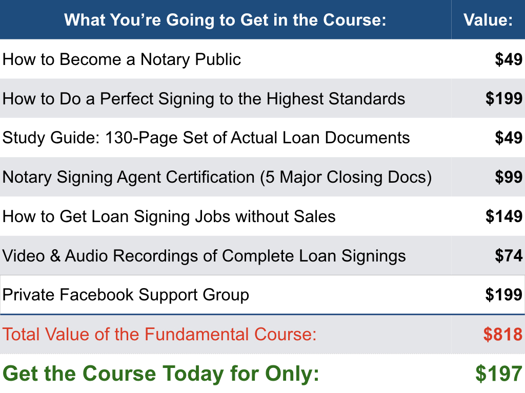 Loan Signing System - Notary Signing Agent Training Course