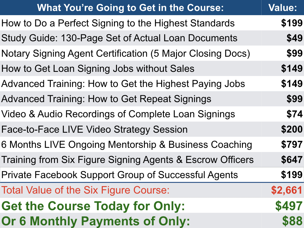 Loan Signing System Value - Get $1800 of training for less than $300 - Best notary signing agent training