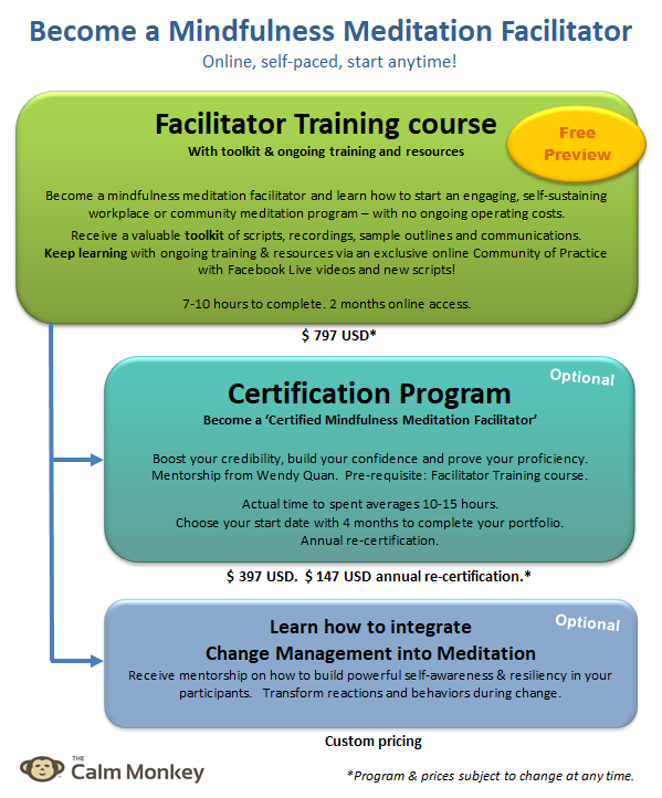 Mindfulness Meditation Facilitator Certification Program