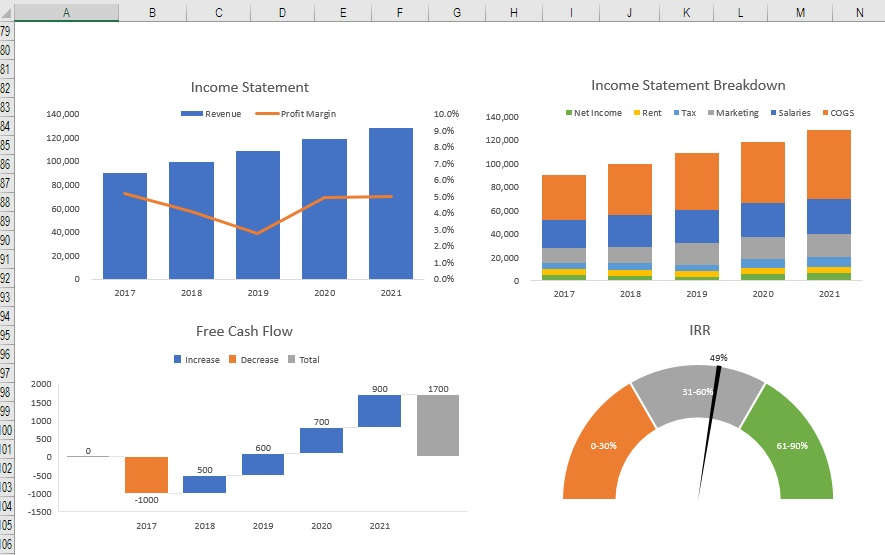 Advanced Excel Training Course - Formulas, Functions, Charts