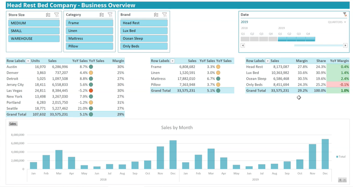 a finished dashboard with a time series.