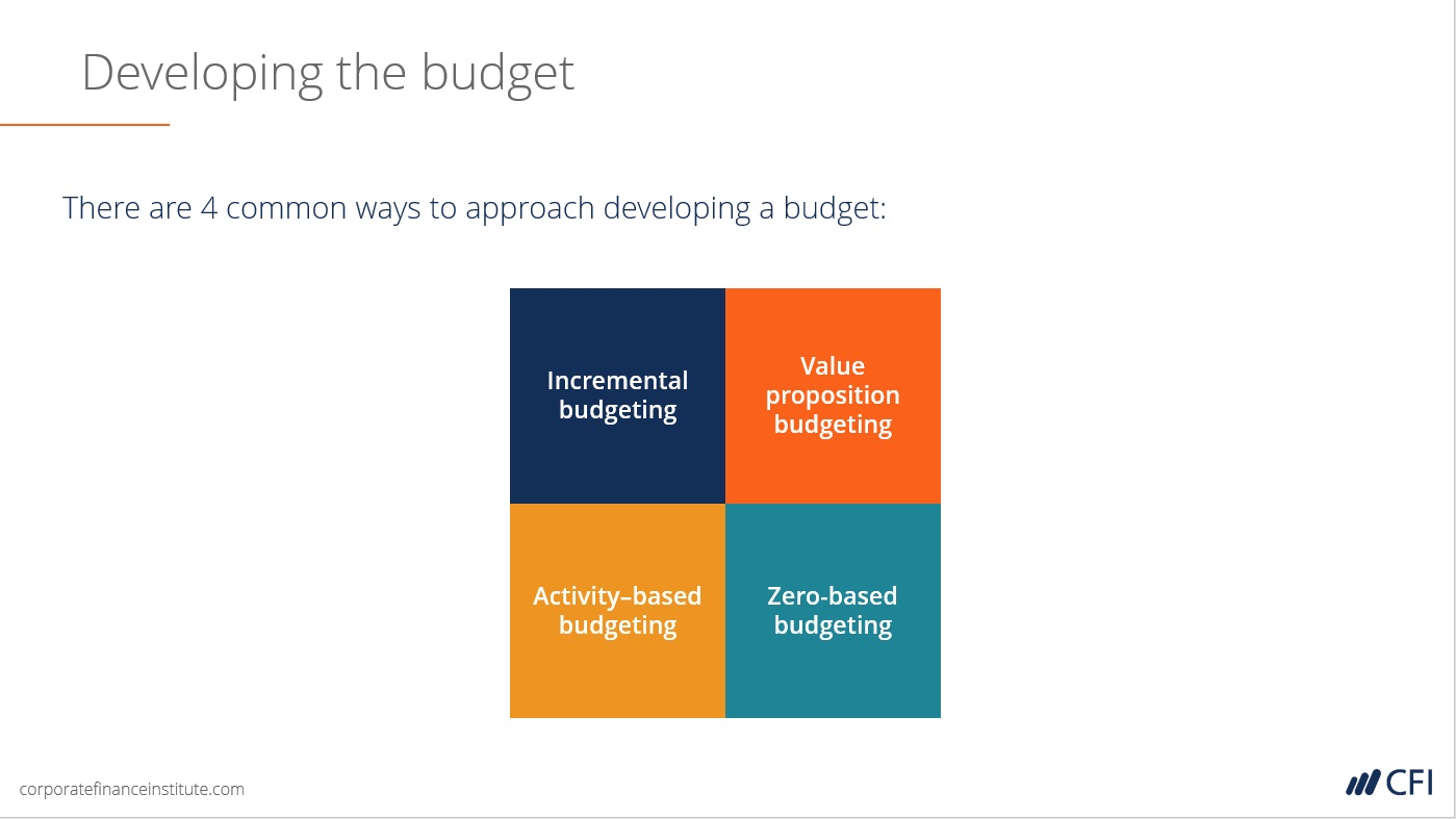 budgeting course - how to develop a budget