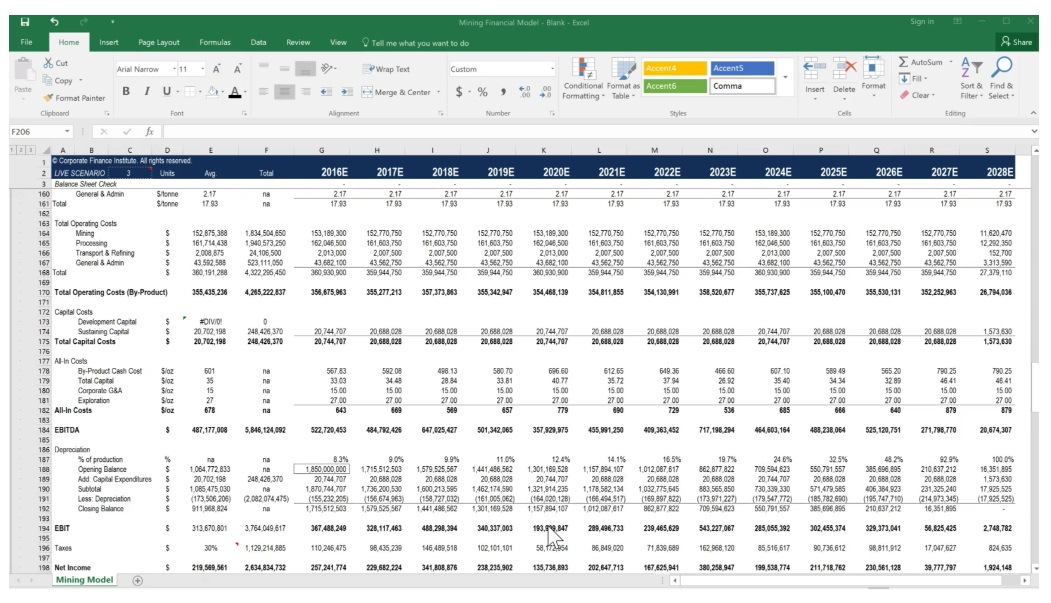 mining financial modeling course mining valuation