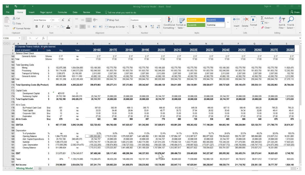 financial modeling for mining asset