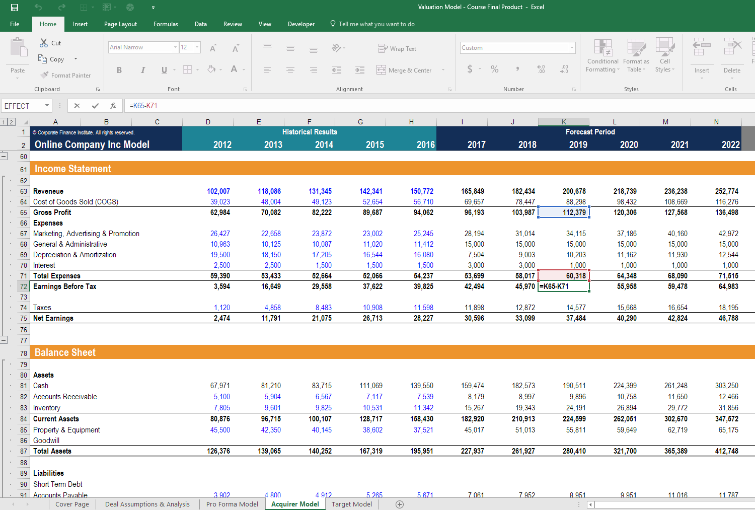 Intoduction to Financial Modeling | Financial Modeling ...