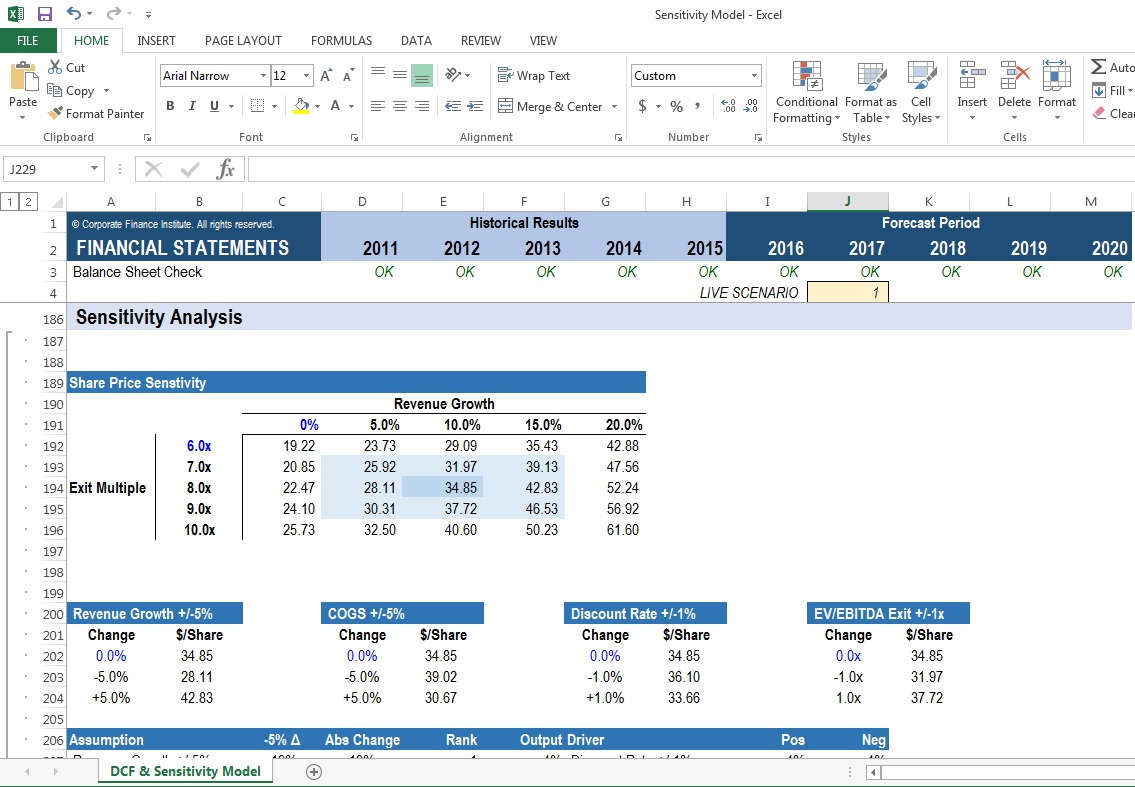 Excel Sensitivity Analysis Course - Financial Modeling Class