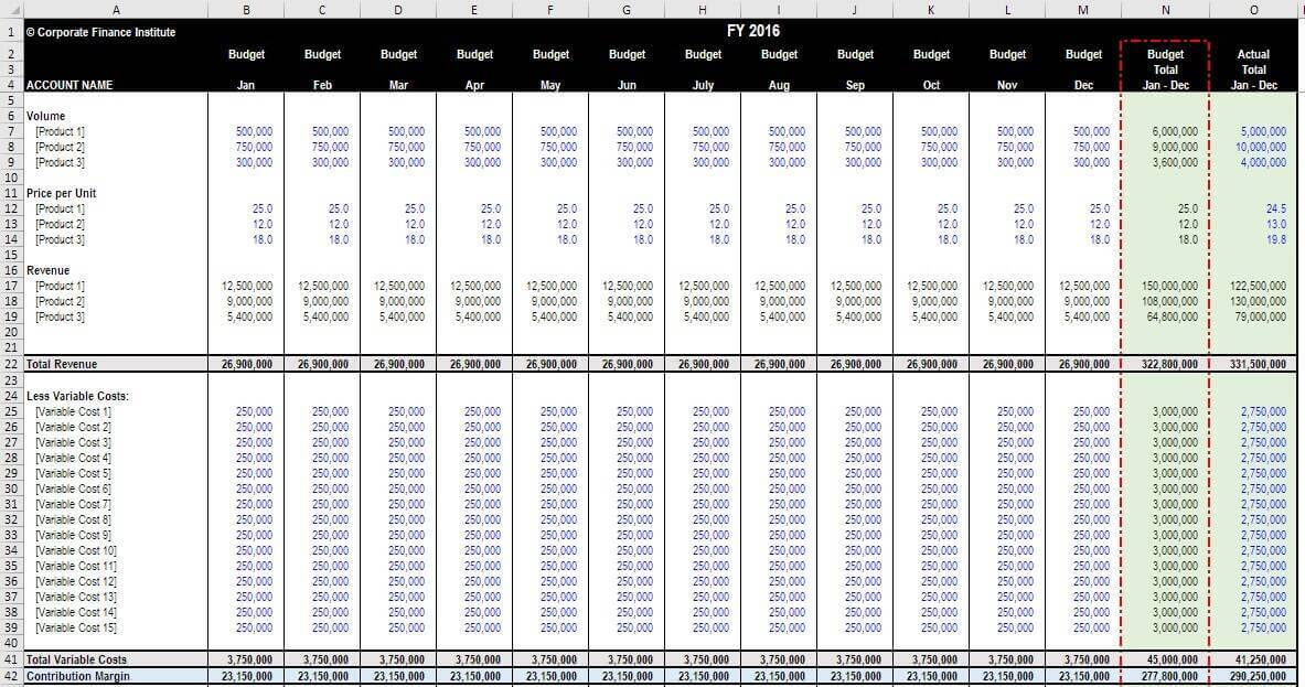 Budget Template Excel Model
