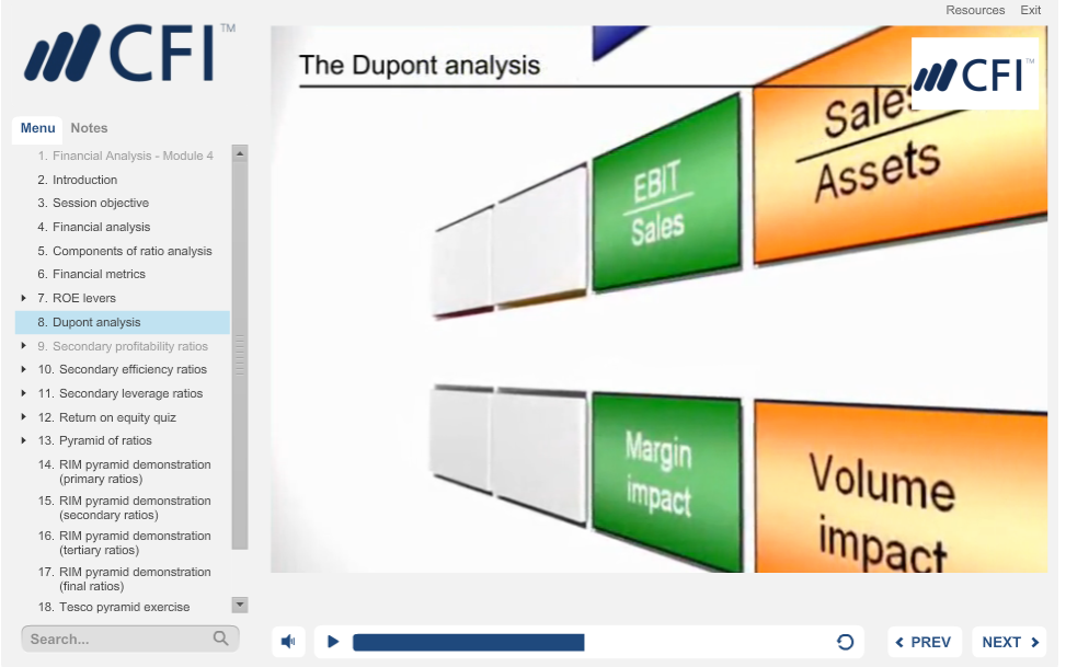 Dupont analysis, EBIT to sales ratio, margin, sales to assets ratio, volume impact