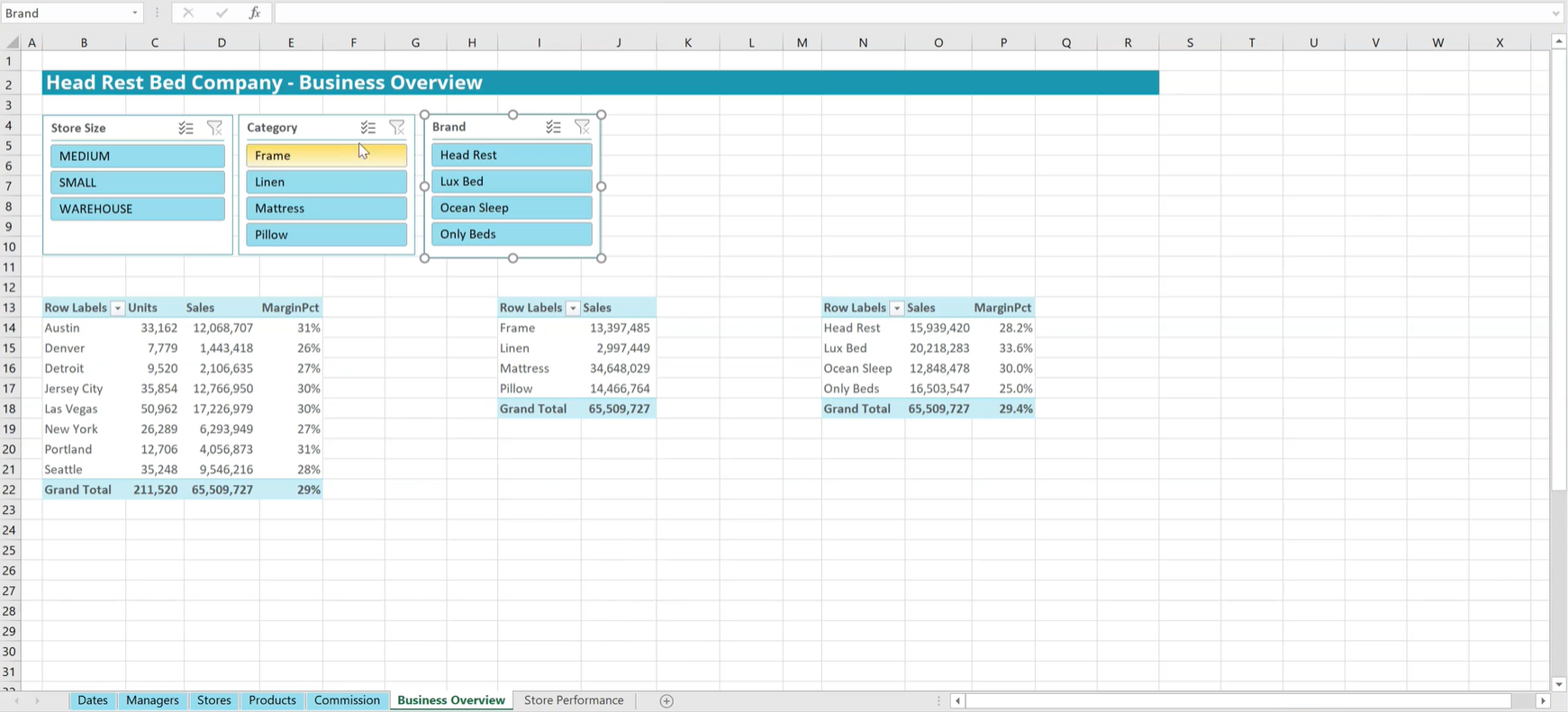 A dashboard being built in Excel