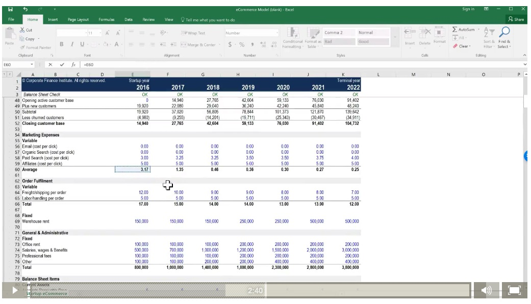 Learn financial modeling