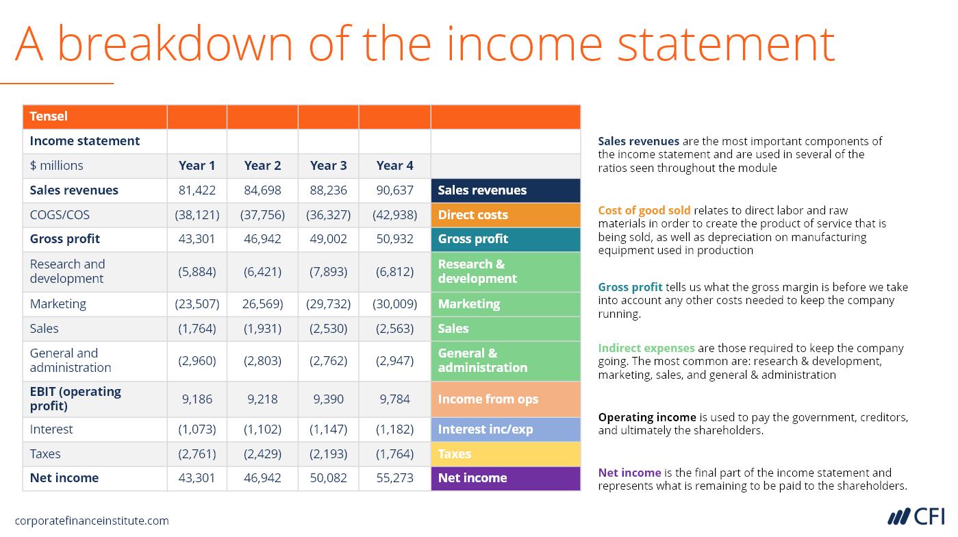 Financial analysis course analyst screenshot