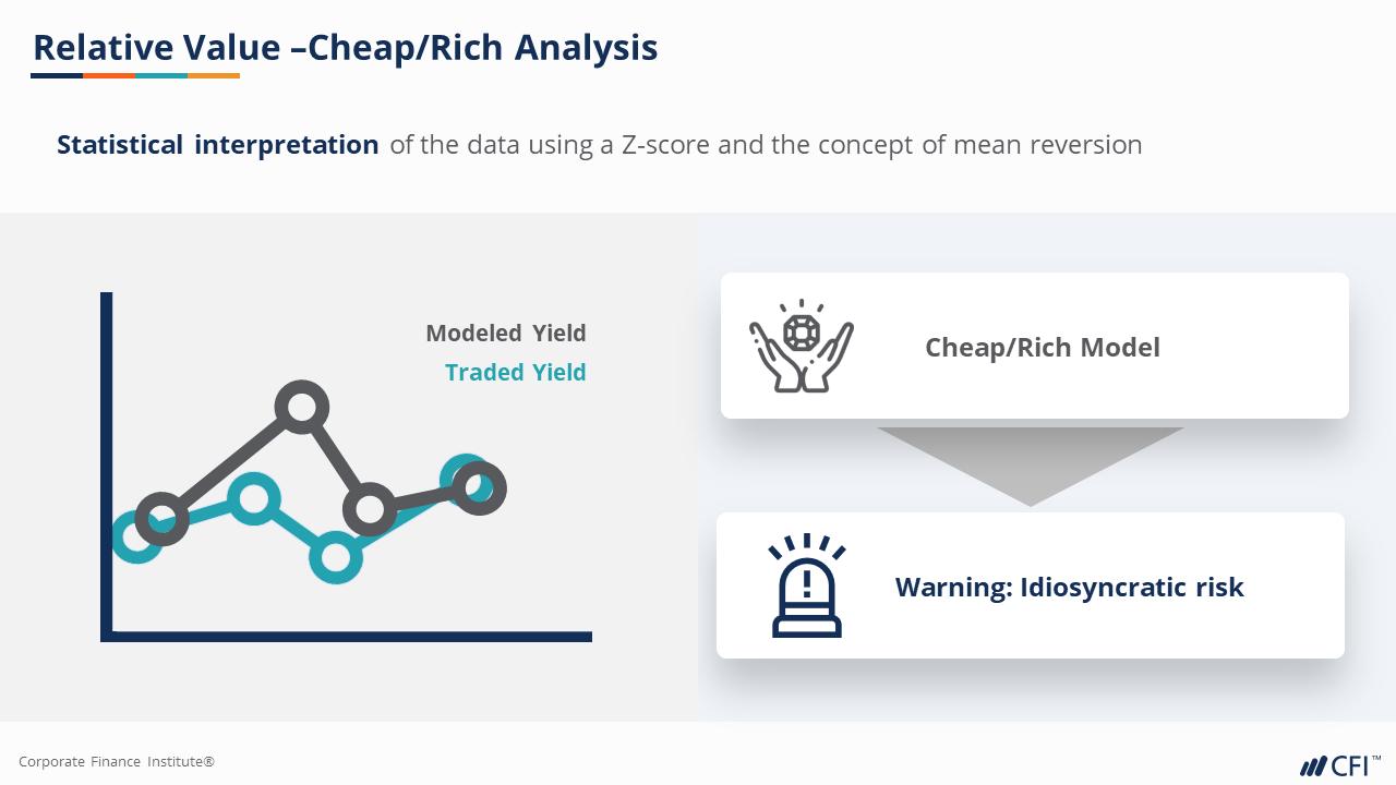 Cheap rich analysis