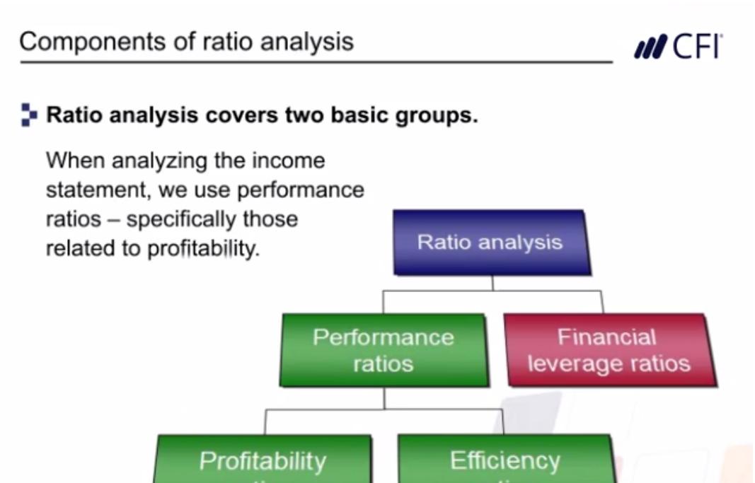 ratio analysis course free