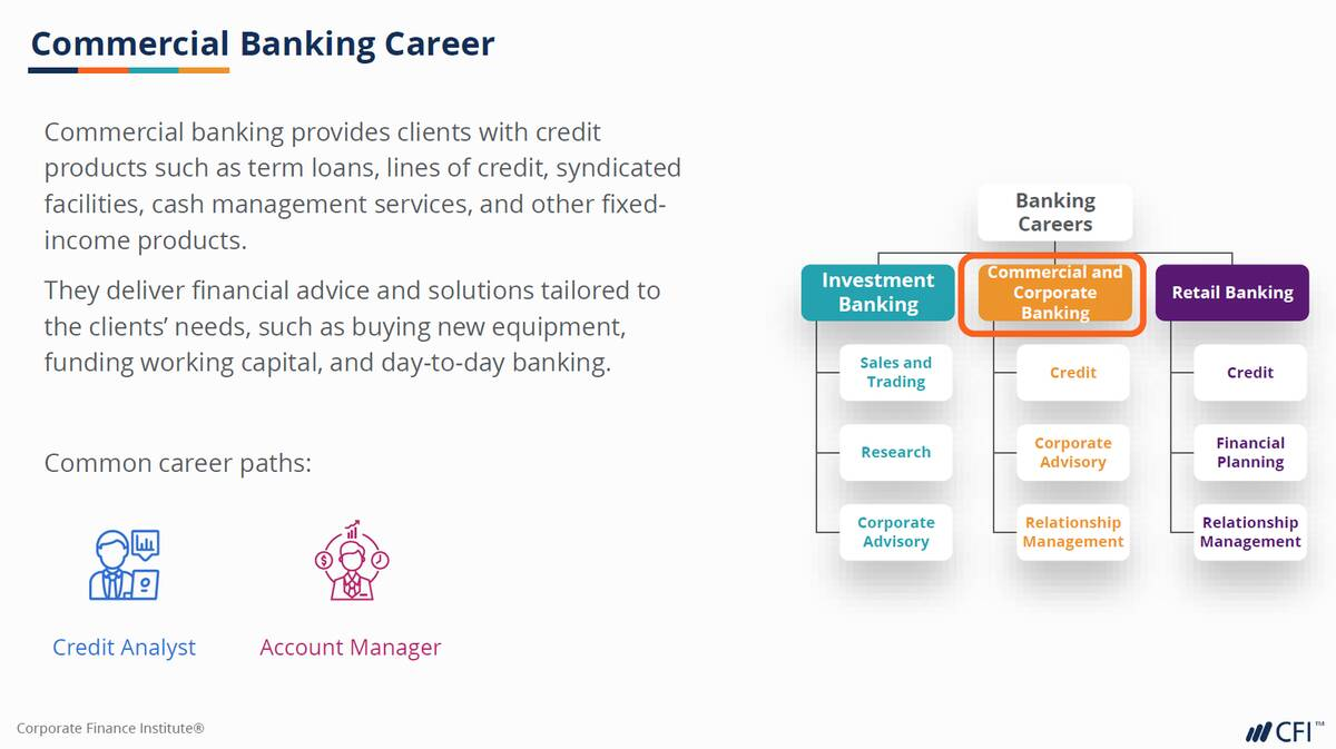 Careers in Banking