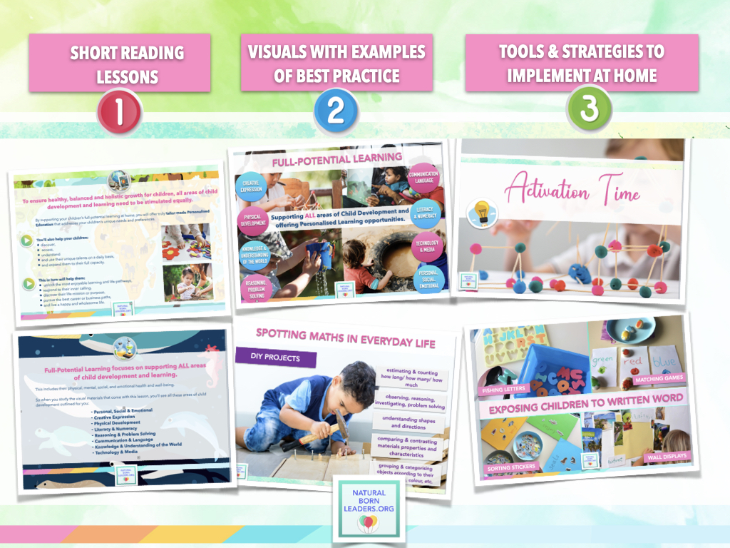 Experiential Learning at Home - parent support online program by Natural Born Leaders