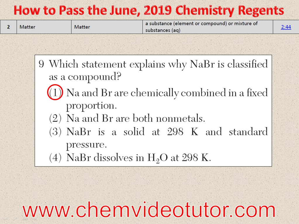 How to Pass the Chemistry Regents - June, 2019 Edition