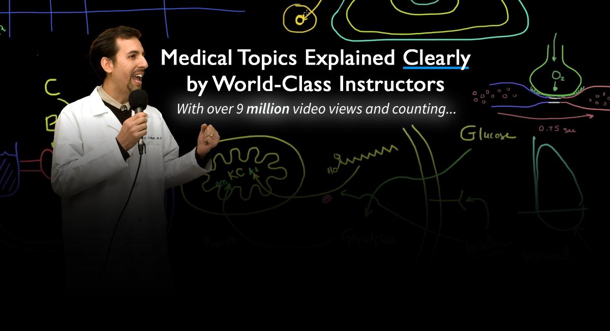 Medcram medical videos Banner