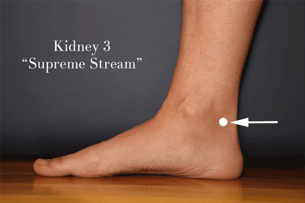 Acupressure points Kidney 3