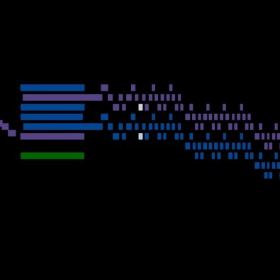 Toccata and Fugue for organ in D minor, BWV 565